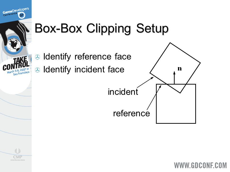Box-Box Clipping Setup