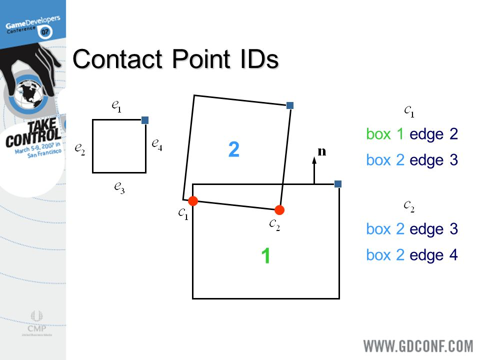 Contact Point IDs 2 1 box 1 edge 2 box 2 edge 3 box 2 edge 3