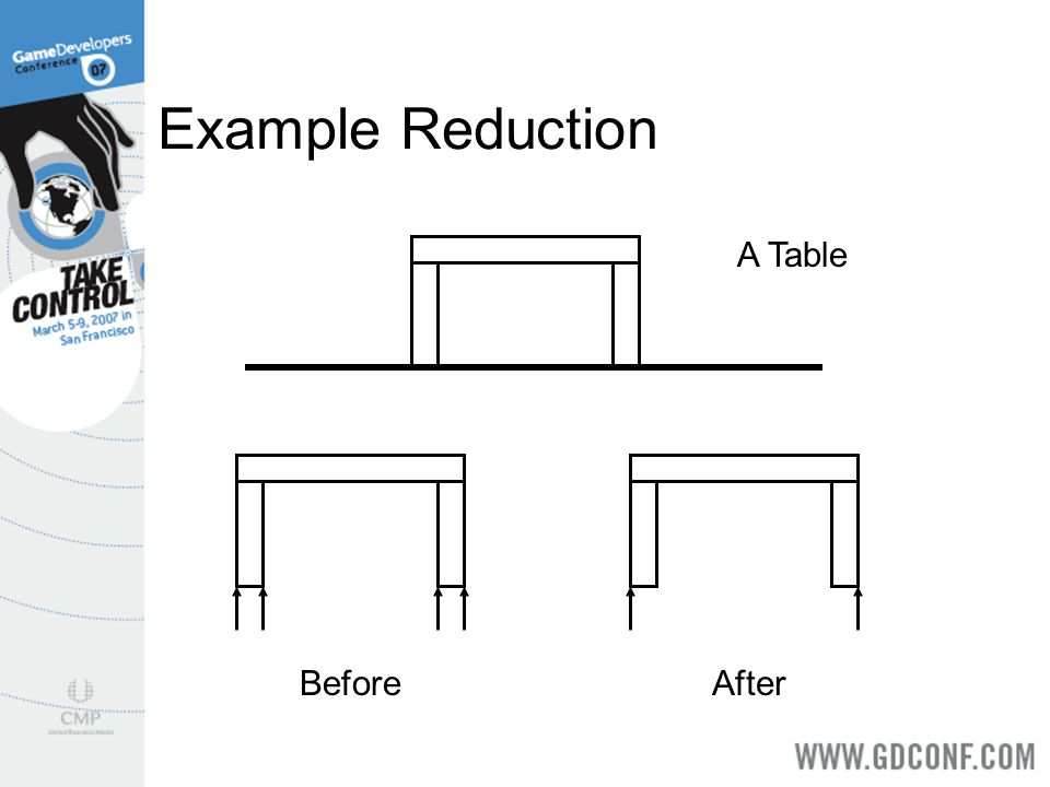Example Reduction A Table Before After