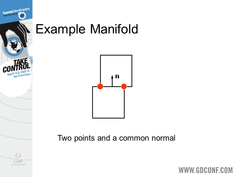 Example Manifold Two points and a common normal