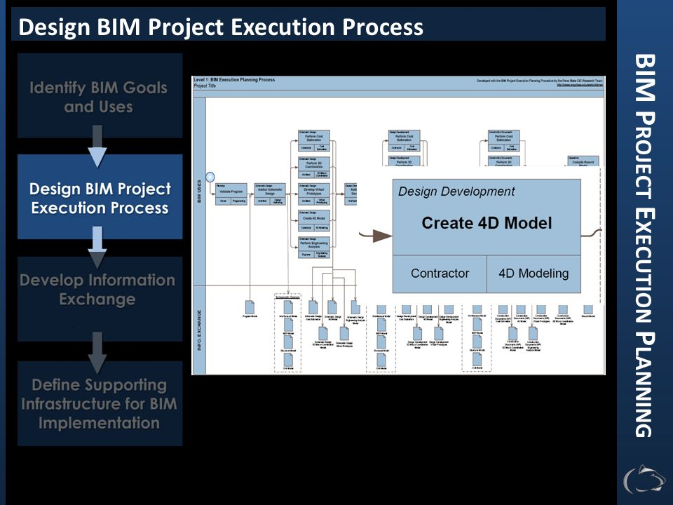 project execution process Project execution phase templates and forms perform project execution using these project execution planning kit templates they.