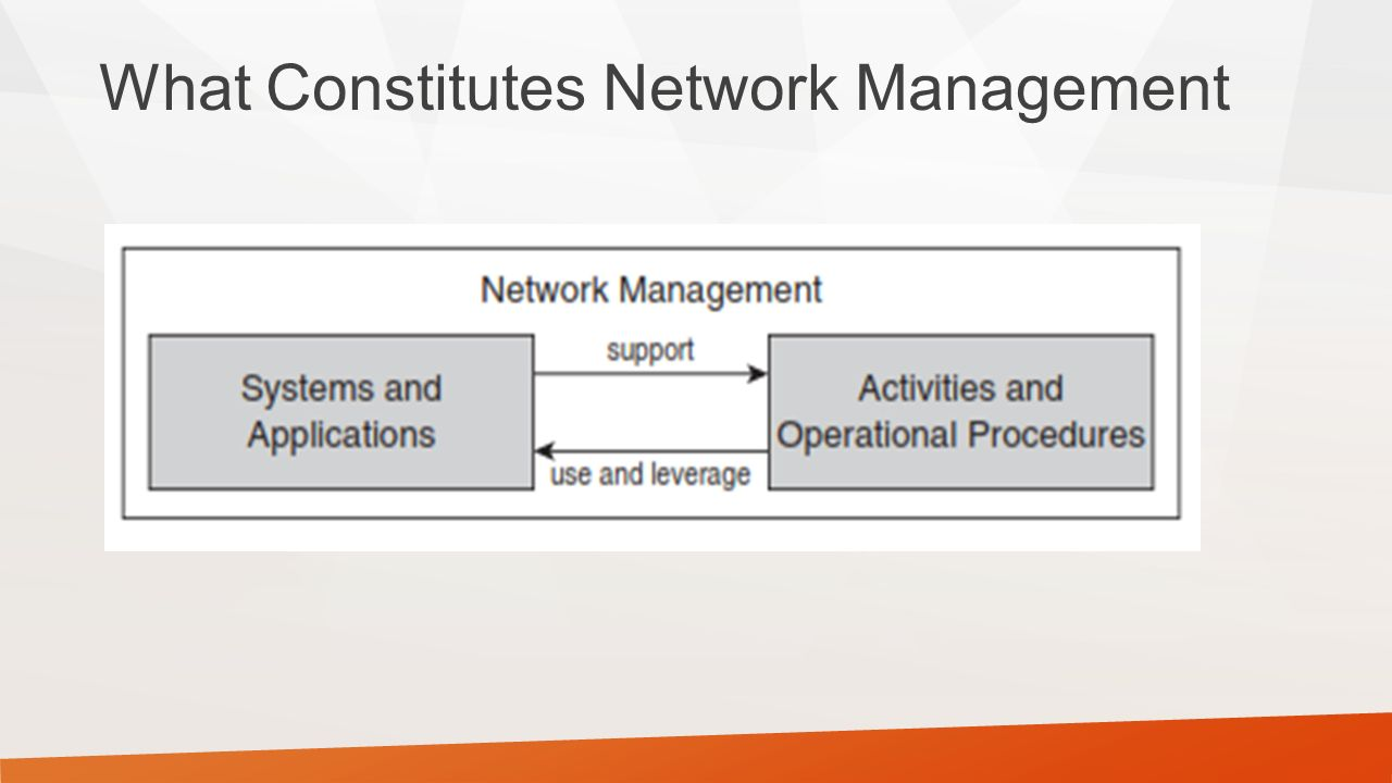 Network Management Network Management Images