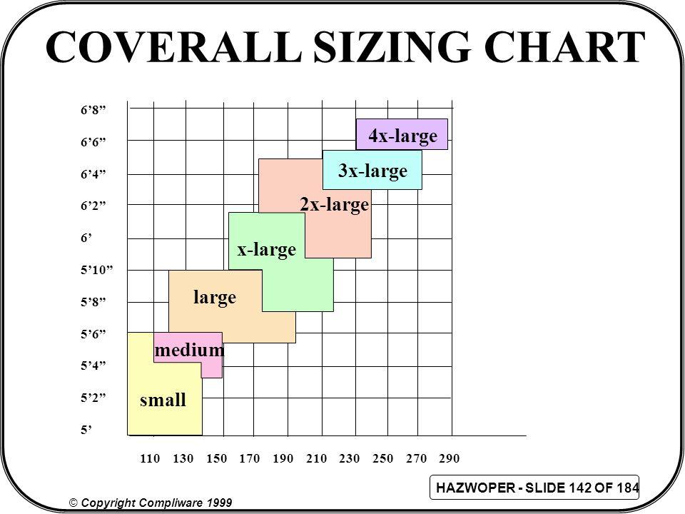 COVERALL SIZING CHART 4x-large 3x-large 2x-large x-large large medium