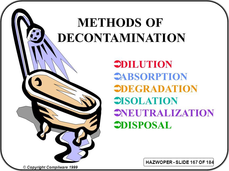 METHODS OF DECONTAMINATION