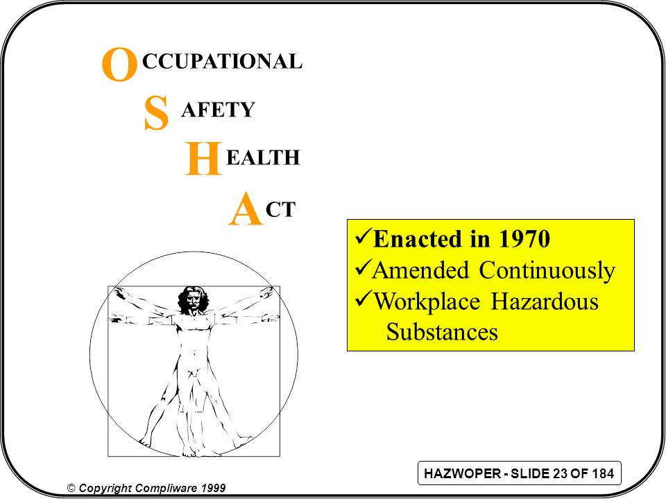 O S H A Enacted in 1970 Amended Continuously Workplace Hazardous