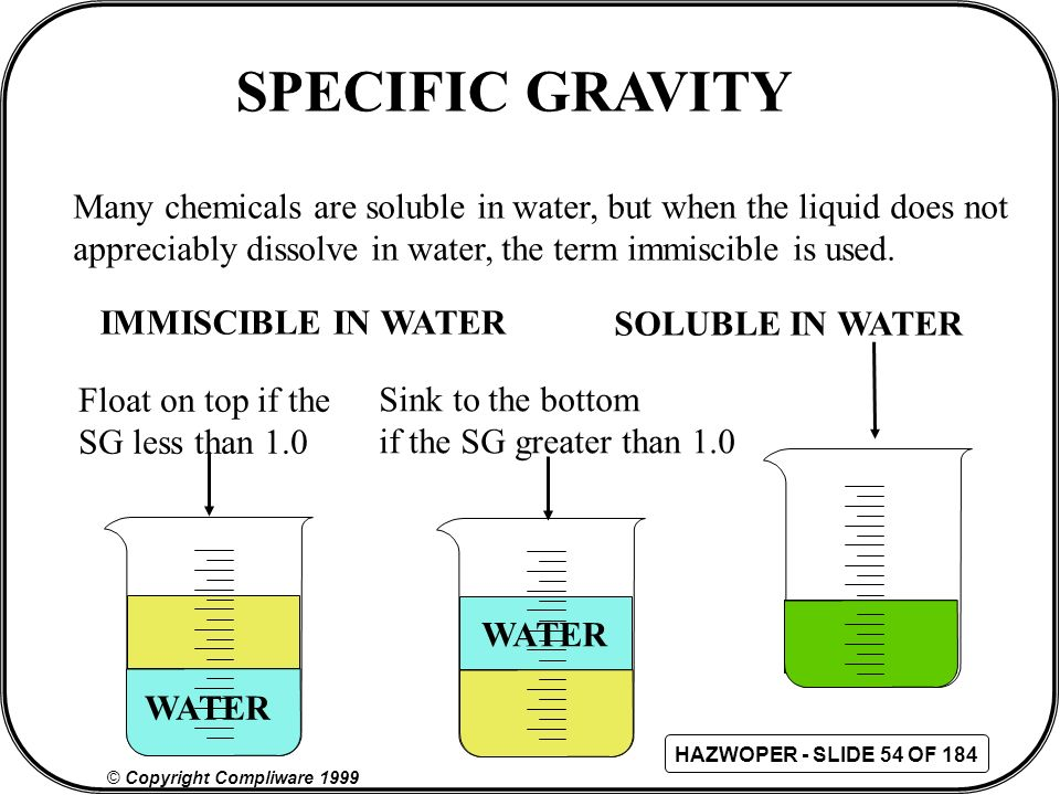 SPECIFIC GRAVITY Many chemicals are soluble in water, but when the liquid does not. appreciably dissolve in water, the term immiscible is used.