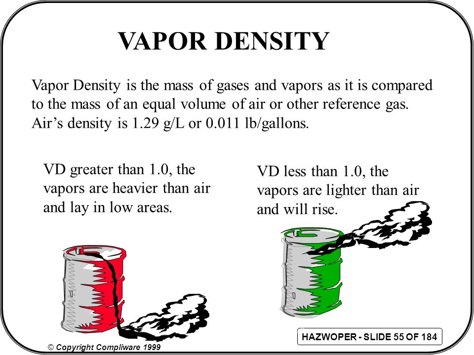 VAPOR DENSITY Vapor Density is the mass of gases and vapors as it is compared. to the mass of an equal volume of air or other reference gas.
