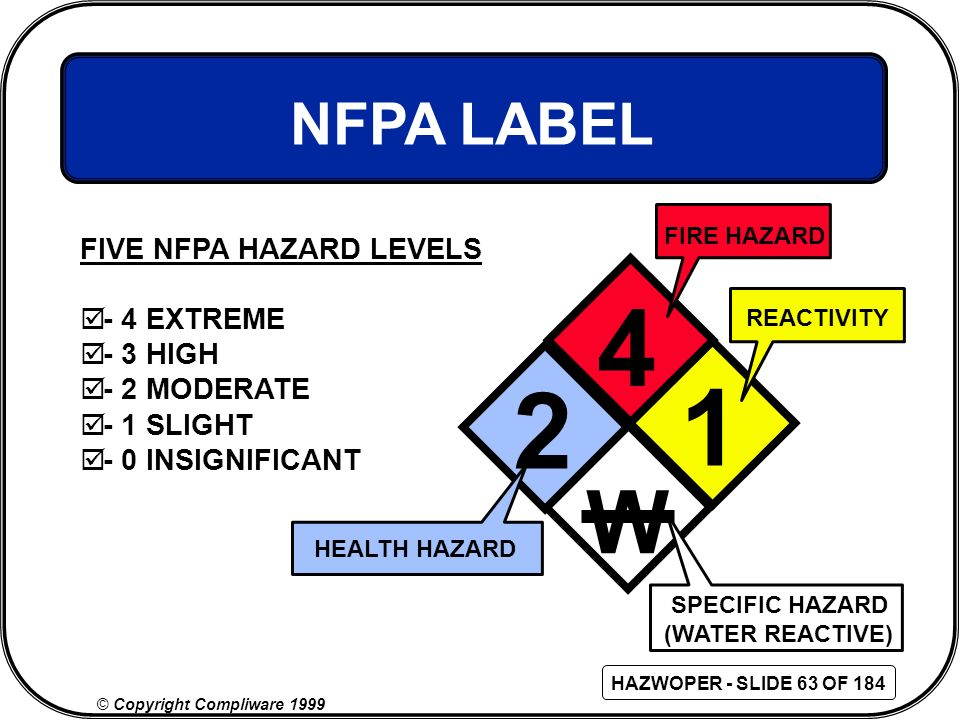 4 2 1 W NFPA LABEL FIVE NFPA HAZARD LEVELS - 4 EXTREME - 3 HIGH