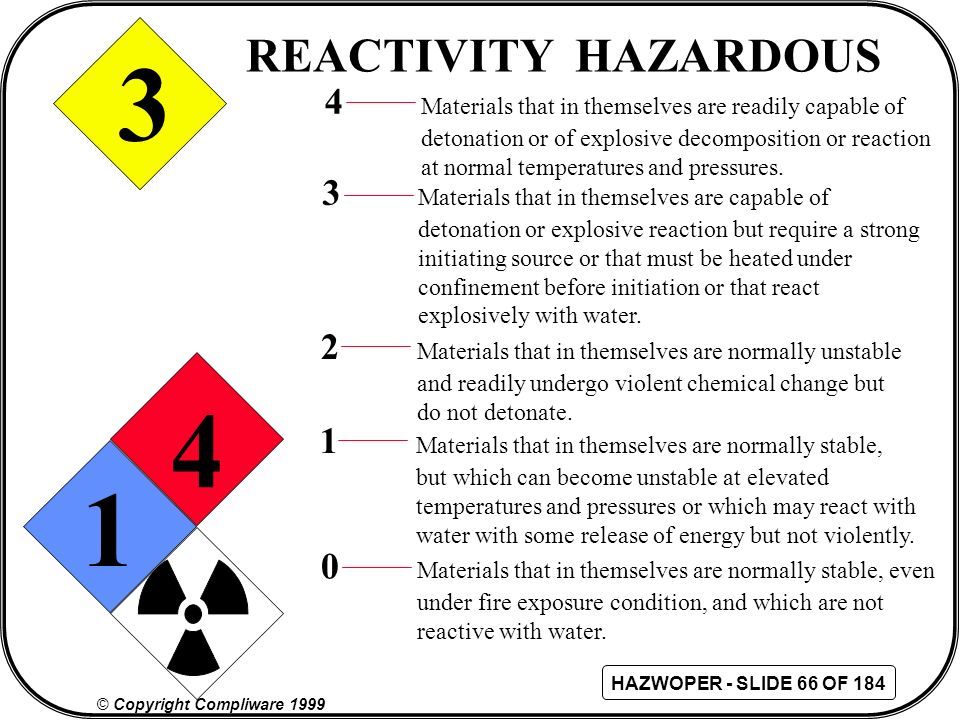 REACTIVITY HAZARDOUS 3. 4 Materials that in themselves are readily capable of. detonation or of explosive decomposition or reaction.