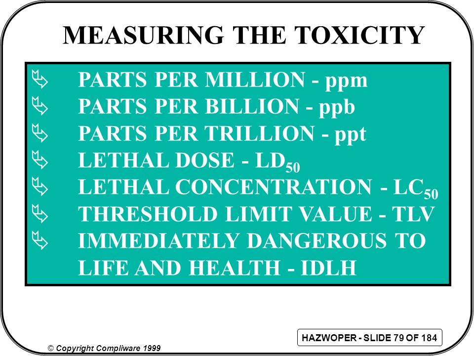 MEASURING THE TOXICITY