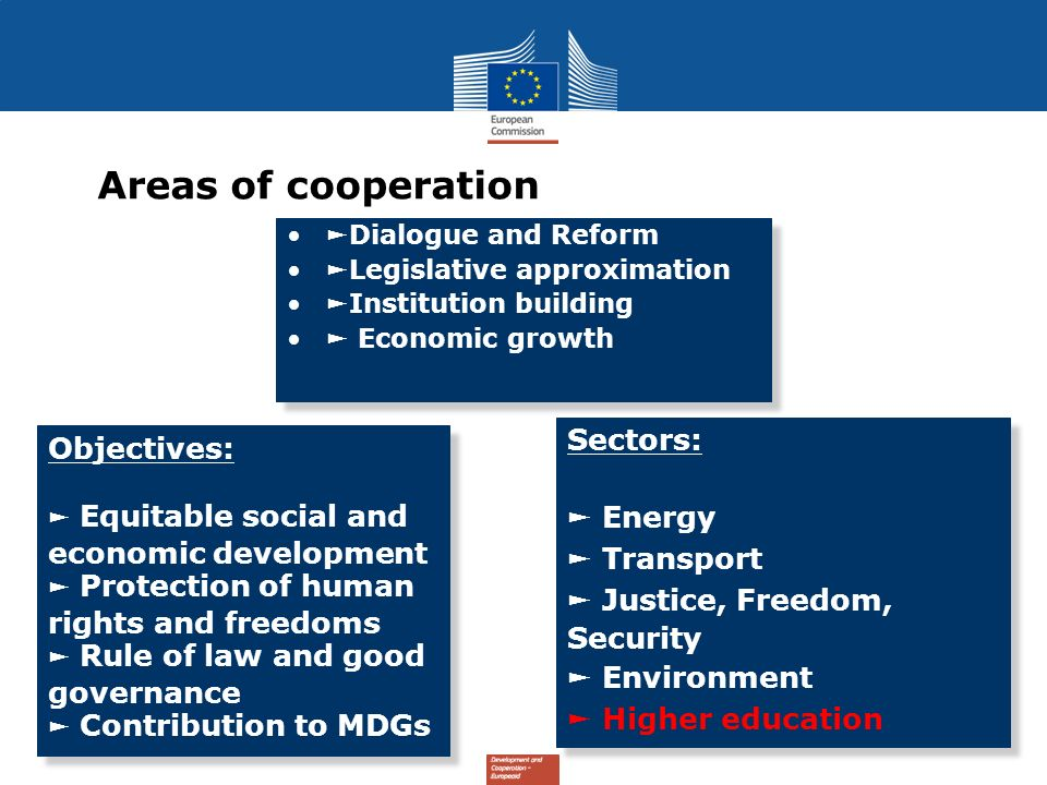 Areas of cooperation Sectors: Objectives: ► Energy ► Transport