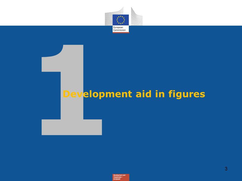 05/03/2009 Development aid in figures