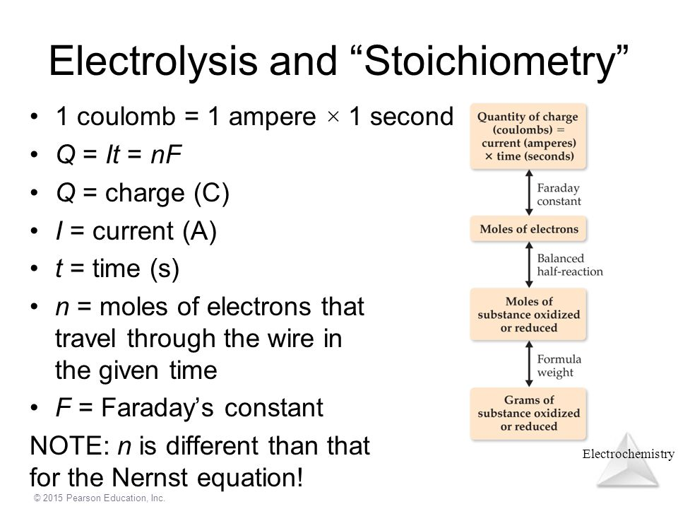 Chapter 20 Electrochemistry - ppt download