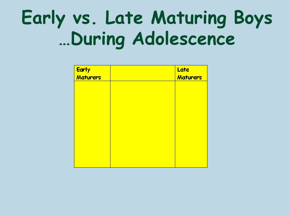 early versus late maturation in adolescents Adolescent development: perspectives and frameworks- a late (17-19) in early adolescence, physical changes include physical and sexual maturation these.