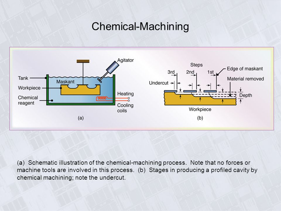machining data handbook download