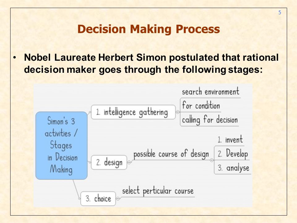 simons decision making process Simon's decision making process sanhawat taongern 5788313 thada sathapornwatanakul 5788138 herbert a simon created a model of decision making called simon's.