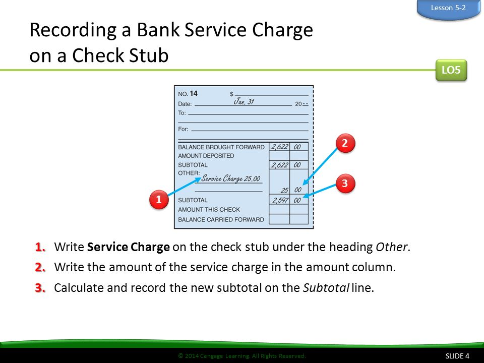 Recording a Bank Service Charge on a Check Stub