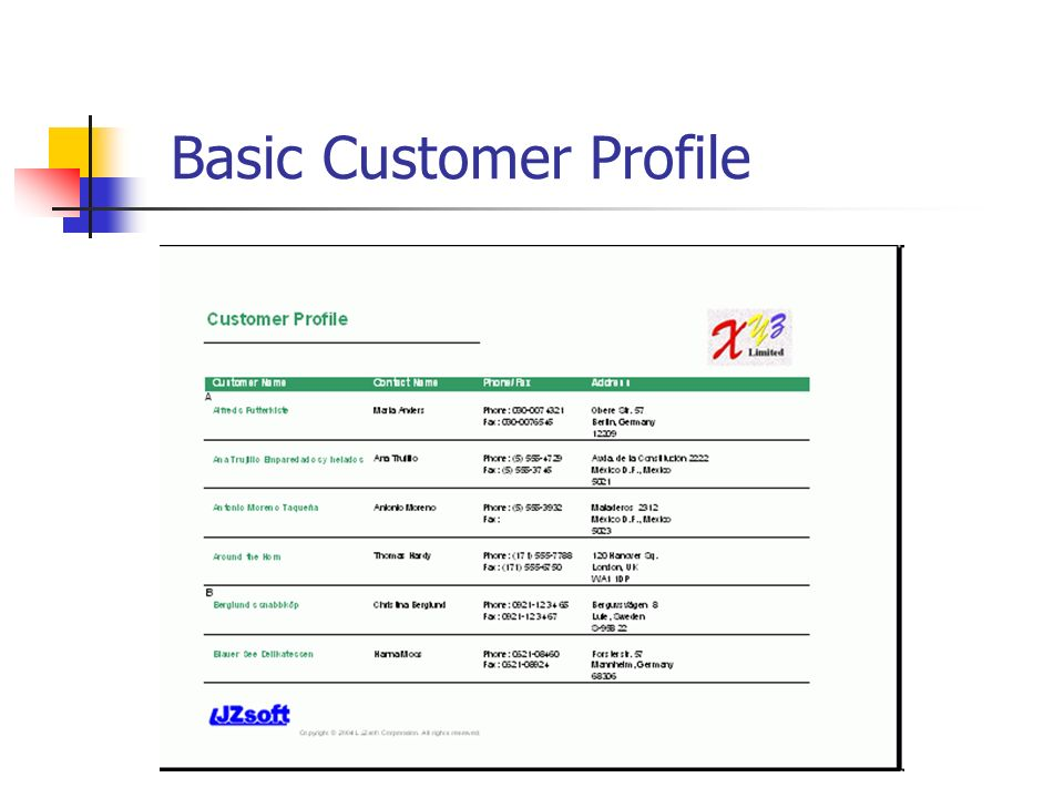 Session Customer Analysis  Ppt Video Online Download