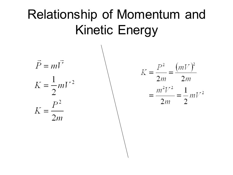 momentum and kinetic energy relationship to temperature