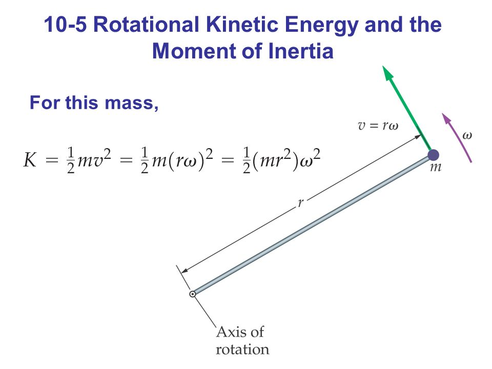 relationship between center of mass and moment inertia formula