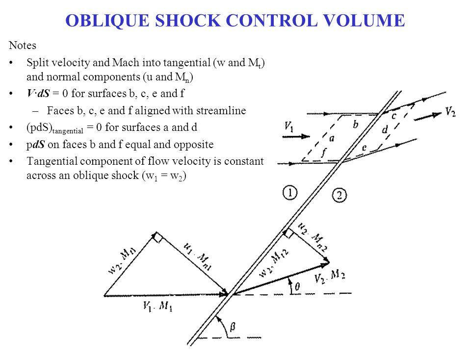 Control Volume Aerodynamic : Mae aerodynamics and flight mechanics ppt video