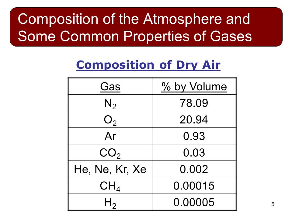 properties of gases essay Read and download exploring the properties of gases lab answers free ebooks in pdf format - essential grammar in use 3rd edition essay body paragraph structure essay.