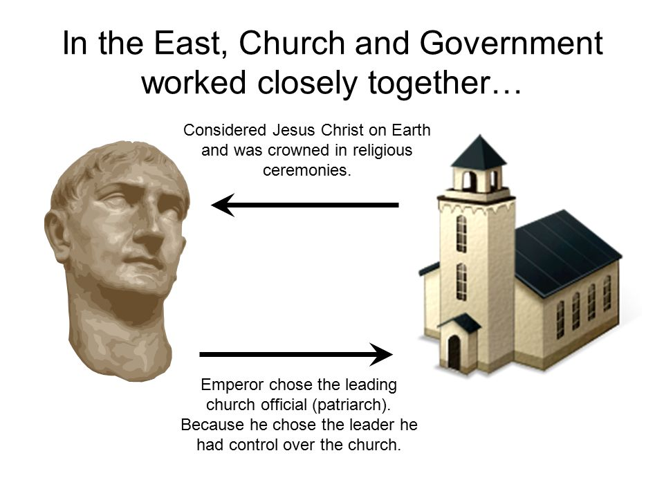 Church Government Briefly Considered