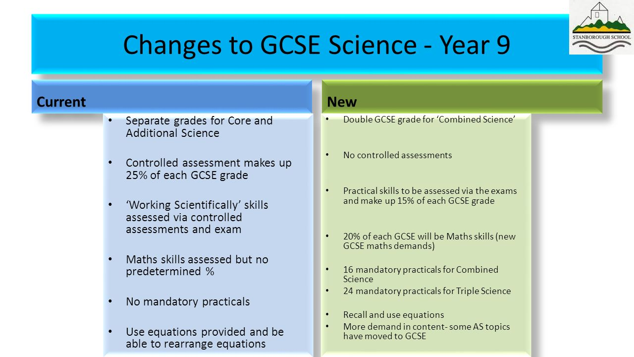 gcse science triple award pdf
