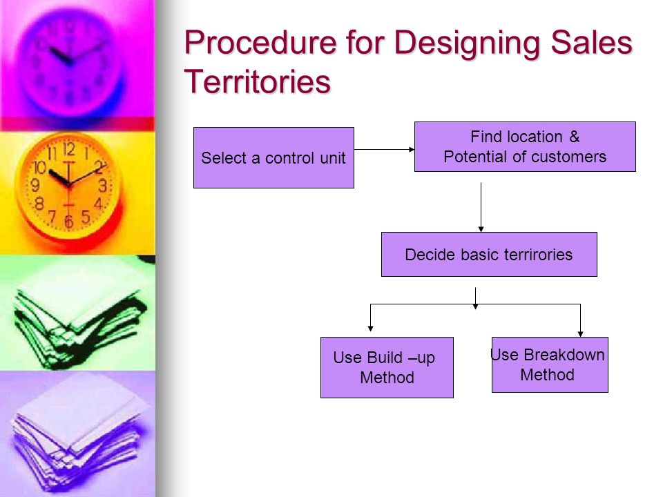 designing the sales territories Custom sales territory alignment, software, maps, sales territory analysis, design, optimization and sales territory management services from mapping analytics including sales territory analysis, sales territory design and mapping, sales territory alignment and sales territory optimization.