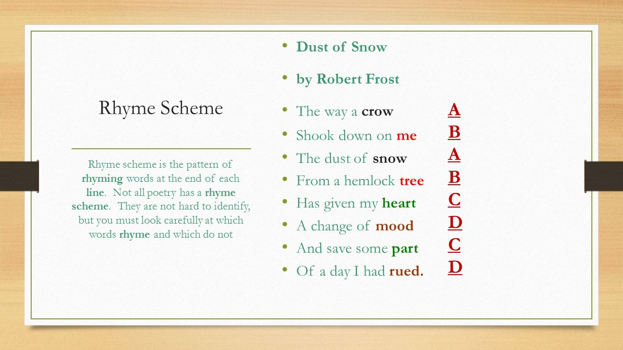 """robert frost poetry rhyme schemes A summary of """"the road not taken"""" in robert frost's frost's early poems perfect for acing essays, tests, and quizzes, as well as for writing lesson plans the rhyme scheme is abaab the rhymes are strict and masculine, with the notable exception of the last line (we do not usually stress the -ence of difference)."""