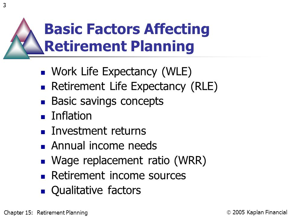 retirement planning powerpoint