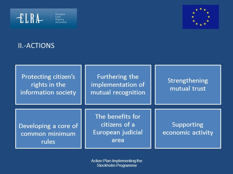 II.-ACTIONS Action Plan Implementing the Stockholm Programme