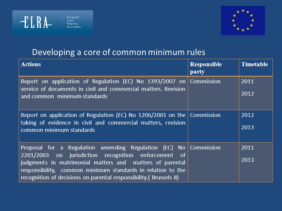 Developing a core of common minimum rules