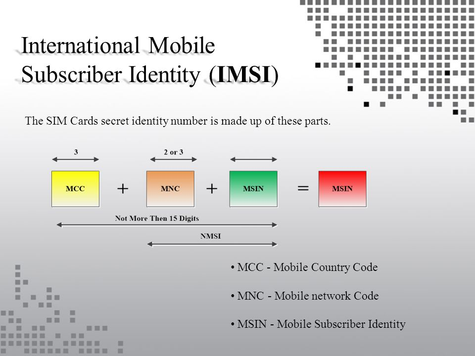 What is my mobile number for international