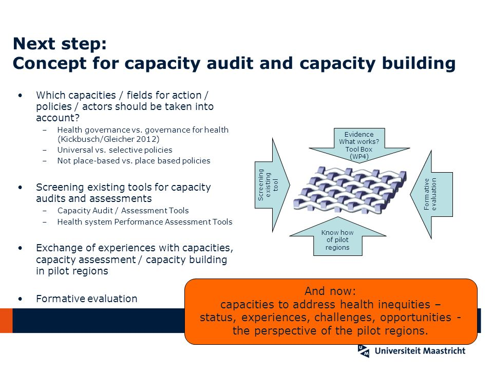Next step: Concept for capacity audit and capacity building