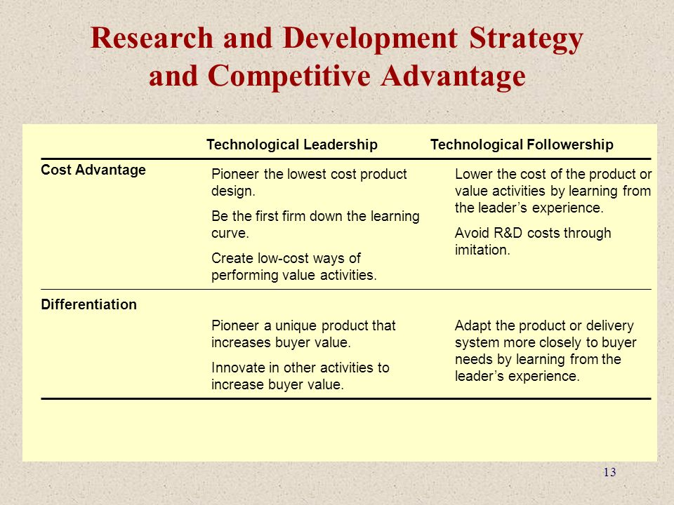 strategy and competitive advantage pdf