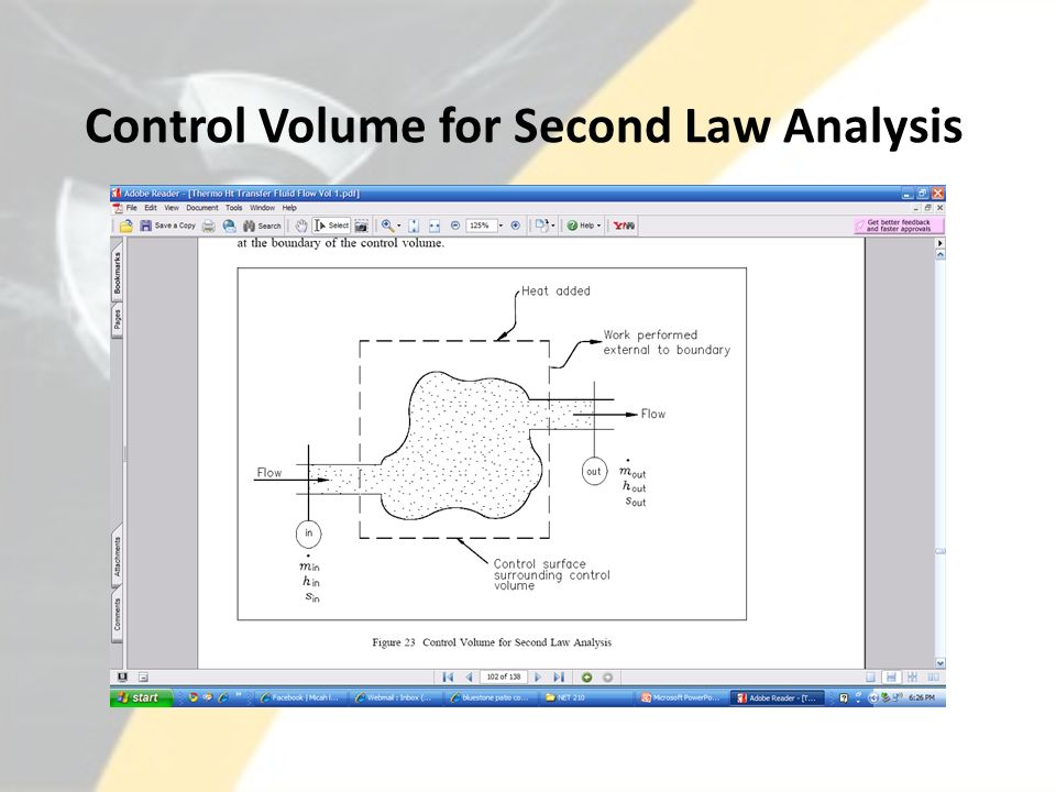 Control Volume for Second Law Analysis