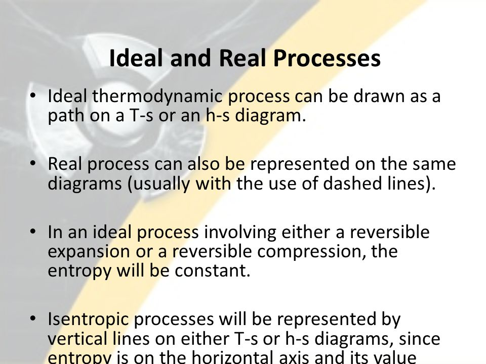 Ideal and Real Processes