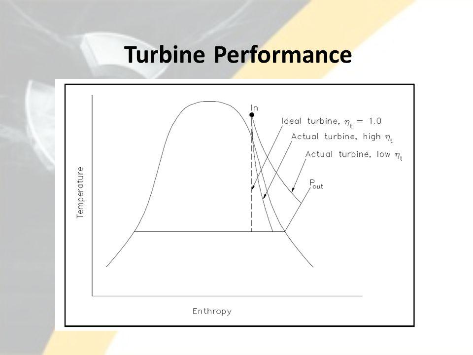 Turbine Performance