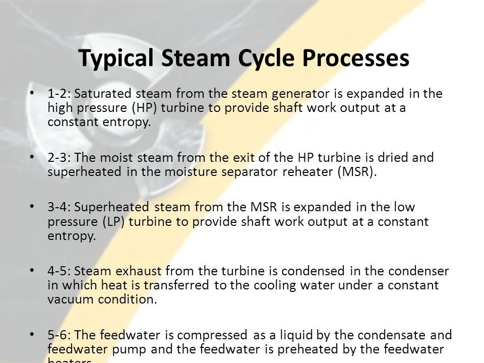 Typical Steam Cycle Processes