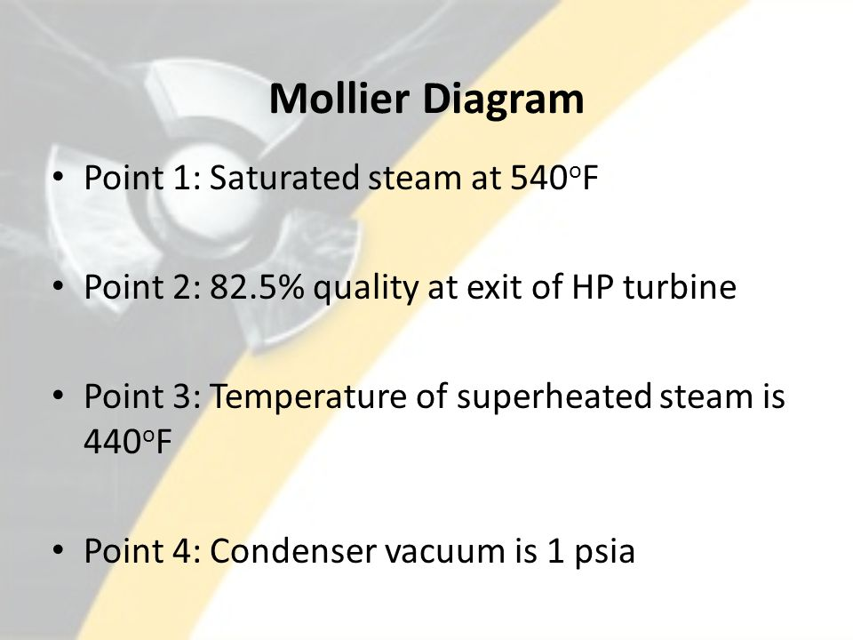 Mollier Diagram Point 1: Saturated steam at 540oF
