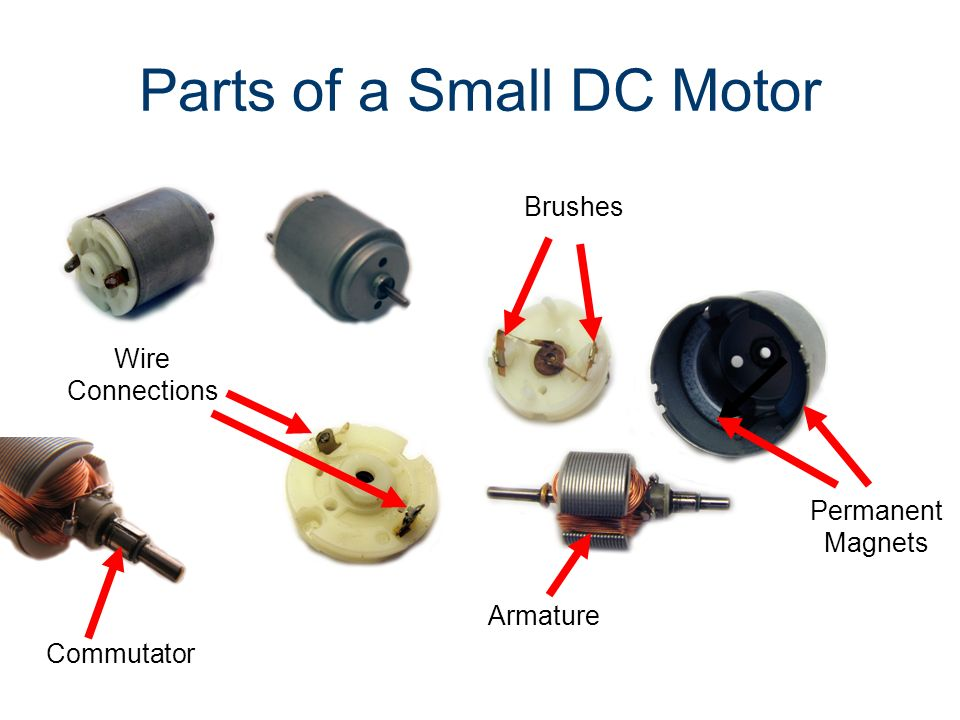 What is electricity review ppt video online download for Dc motor brushes function