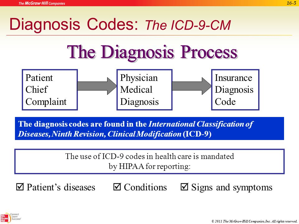 12 Diagnosis Codes The Icd 9 Cm Cont Locate Statement