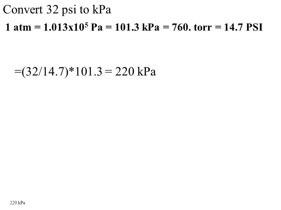 convert gauge to mm pdf