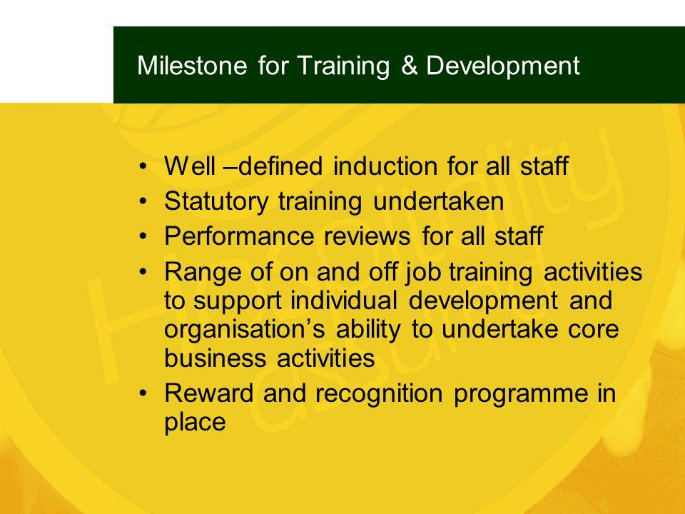 Milestone for Training & Development