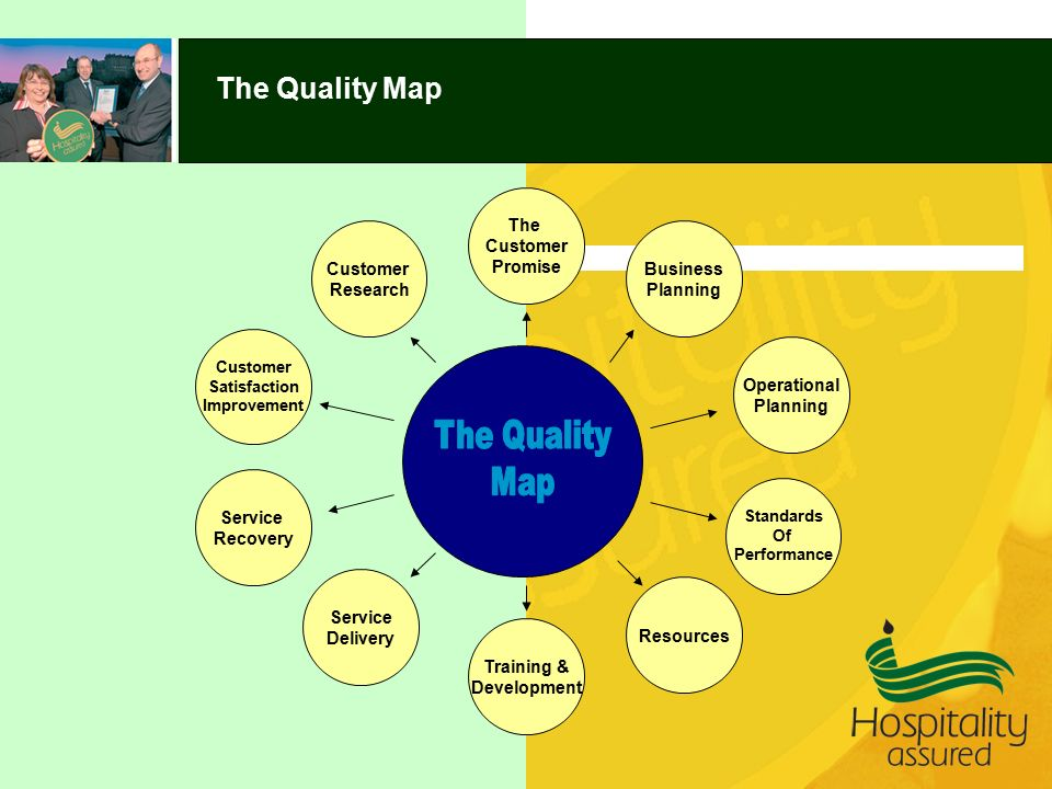 The Quality Map The Quality Map The Customer Promise Customer Research