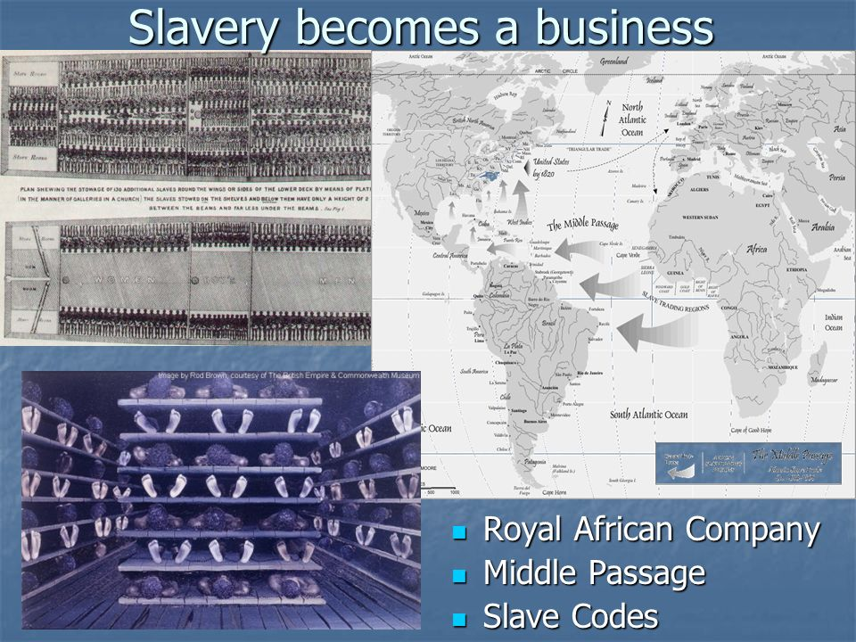 Slavery becomes a business