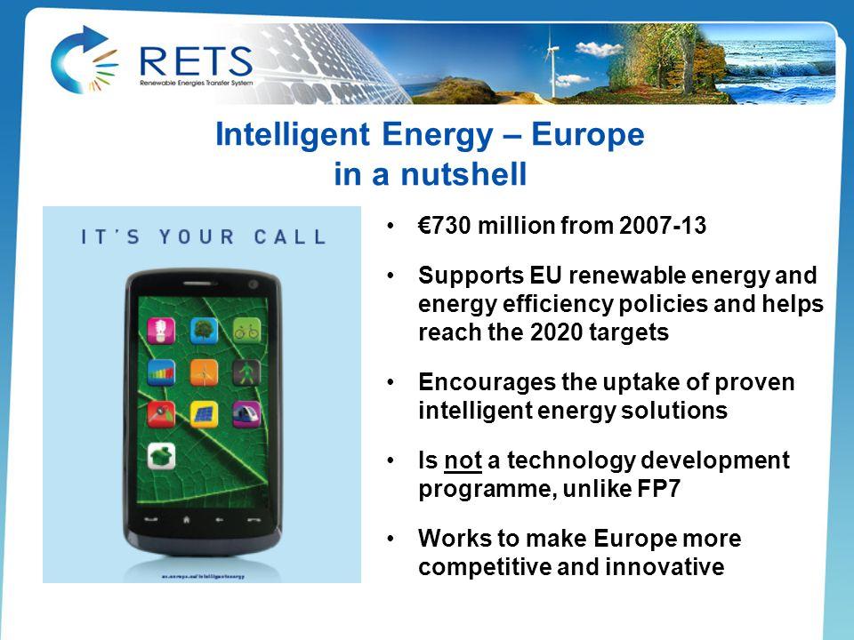 Intelligent Energy – Europe in a nutshell