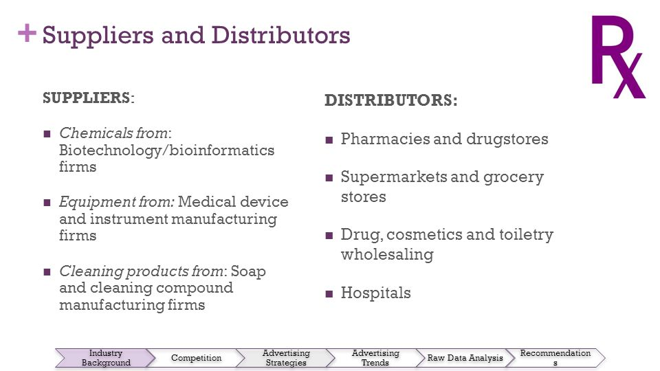 Advertising In The Pharmaceutical Industry