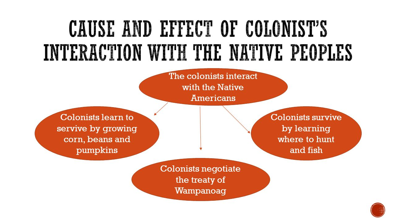 effect of colonists on native americans Free essay on effects of the american indians on european colonization available totally free at echeatcom, the largest free essay community.